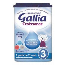 Gallia - Croissance